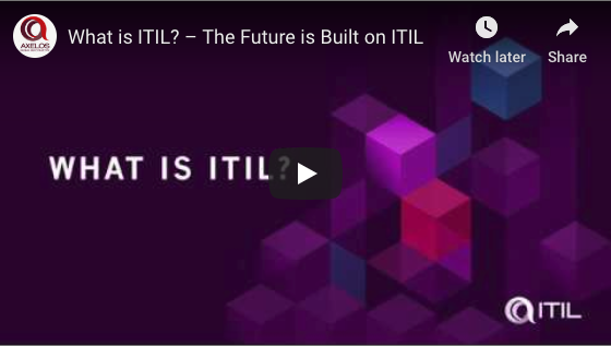 What Is ITIL?